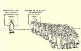 Peut-on résister à la « dictature de l'urgence » et redonner du sens au temps ? Proposé par Elisabeth.