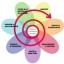 Les valeurs du soin sont-elles des valeurs de la République et de l'écologie ? Introduction du Dr Bruno Dallaporta
