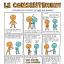 Autour du livre de Vanessa SPRINGORA : Le Consentement.